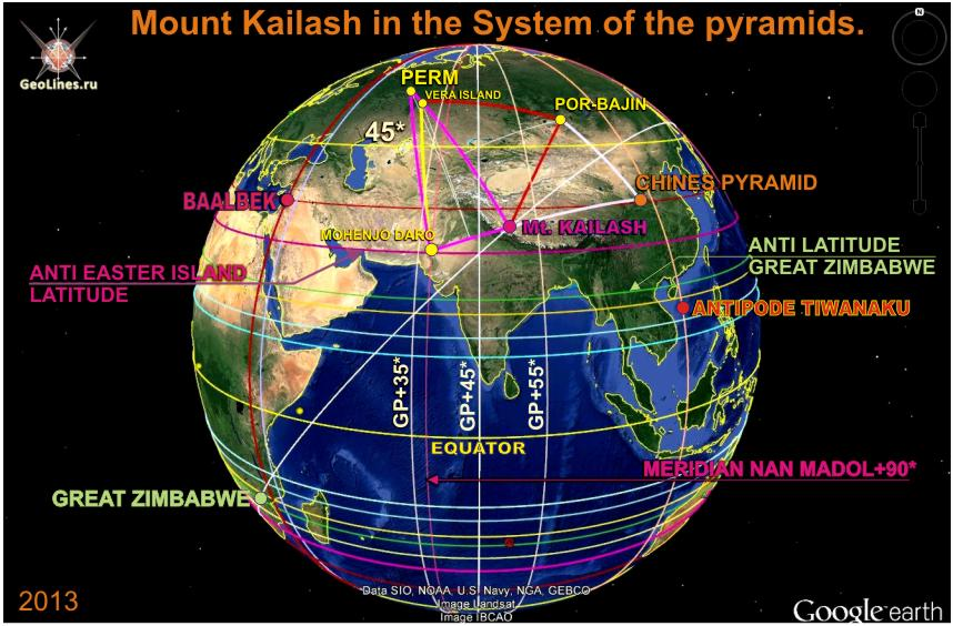 Mount Kailash geometry earth