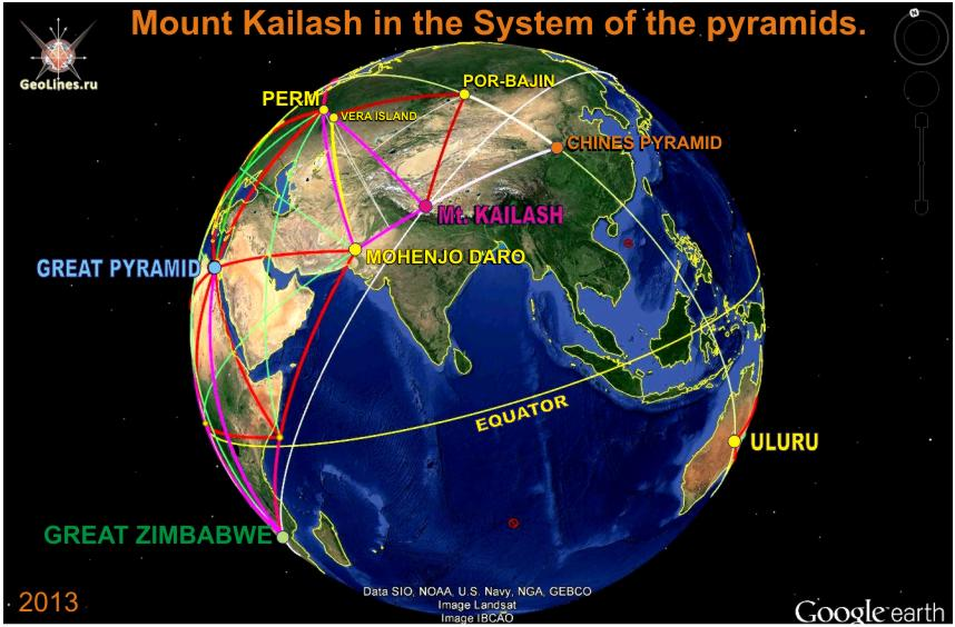 Mount Kailash geometry