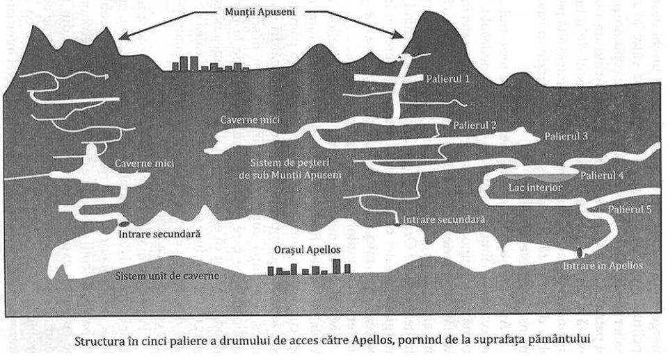 Apellos Okultná komora v Iraku